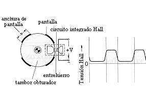 El generador de impulsos de efecto Hall