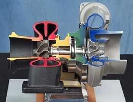 El turbocompresor