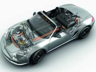 Especificaciones del Porsche Boxster E