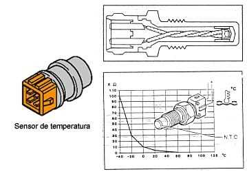 Factores de influencia secundaria a la hora de regular el caudal de combustible a inyectar