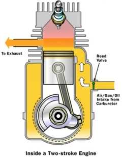 Motor de dos tiempos