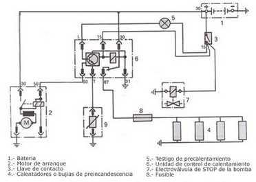 Sistemas de ayuda de arranque para motores Diesel