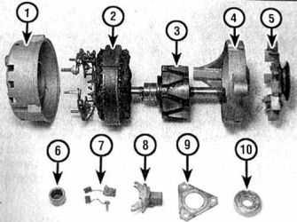 Estructura de alternadores