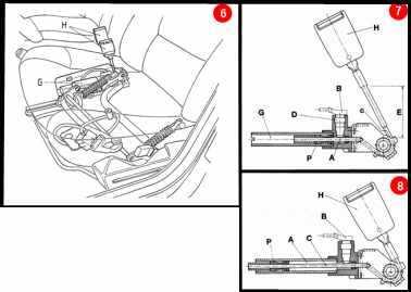 Cinturones de seguridad con pretensores
